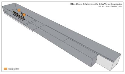 SPS#12 - CITA report2