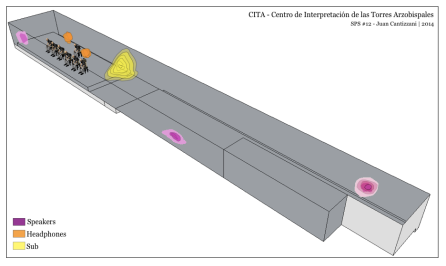 SPS#12 - CITA report4